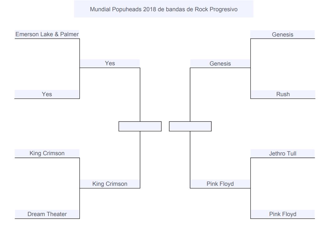 Mundial Popuheads de bandas de Rock Progresivo - Página 2 Bracket%2Bdel%2Bviernes