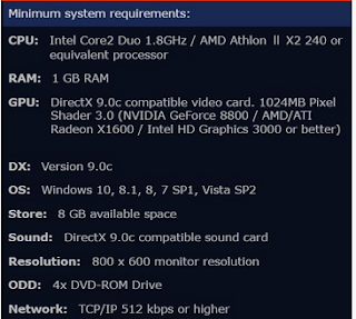 PC minimum requirements for PES 2017