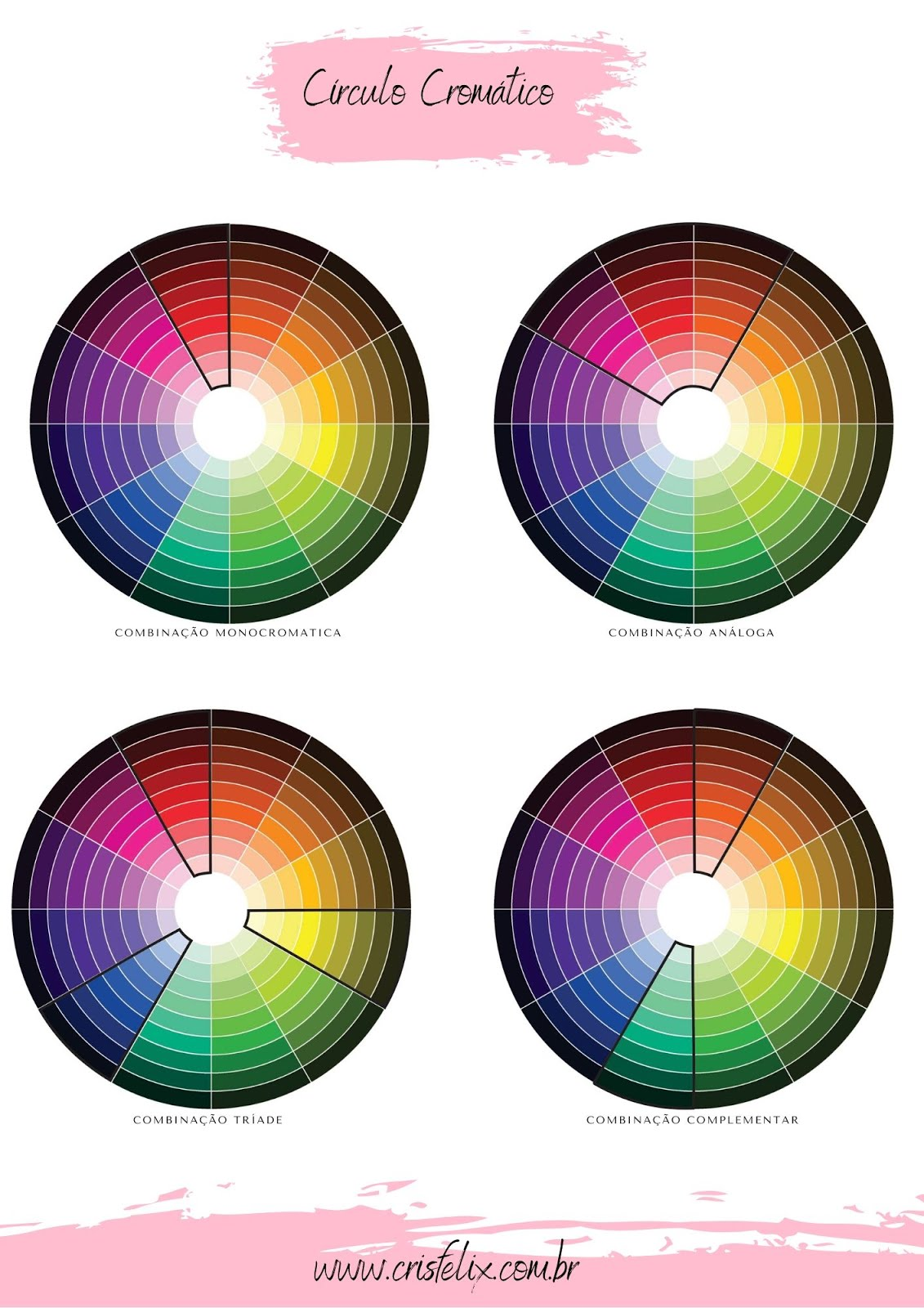 círculo cromatico moda, combinação monocromática, combinação análoga, combinação triáde, combinação complementar