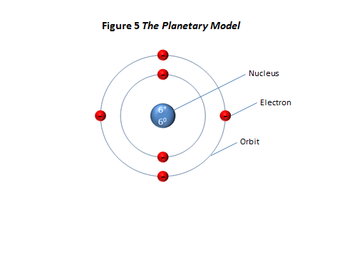 EXPLORING THE SCIENTIFIC WORLD: The Atomic Theory