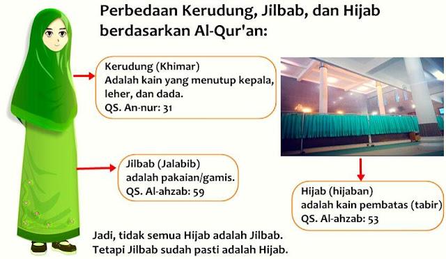 HATI HATI...!!! Perbedaan Antara Hijab, Jilbab, Kerudung dan Khimar, Sebarkan Supaya Yang Lain Jadi Tahu...