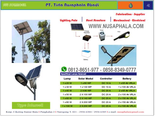gambar lampu jalan tenaga surya
