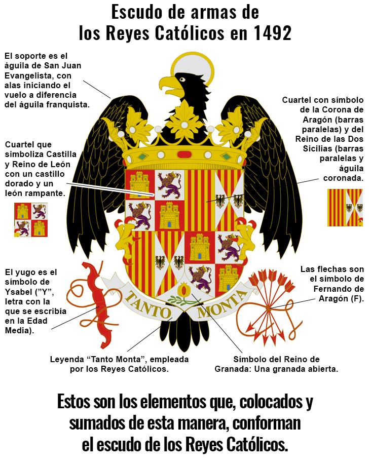 origen del aguila dela bandera española