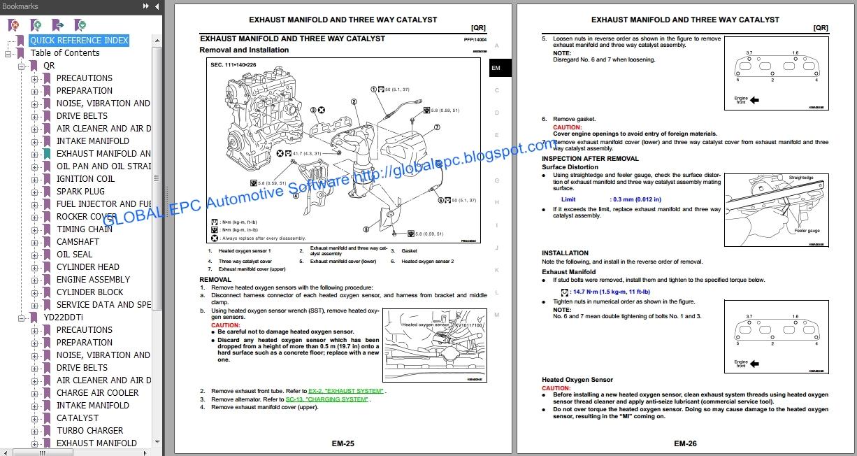 Nissan X Trail 2001 Wiring Diagram