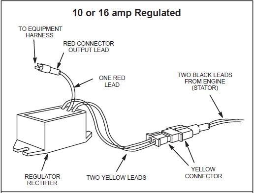 repair manuals briggs and stratton alternator replacement. Black Bedroom Furniture Sets. Home Design Ideas