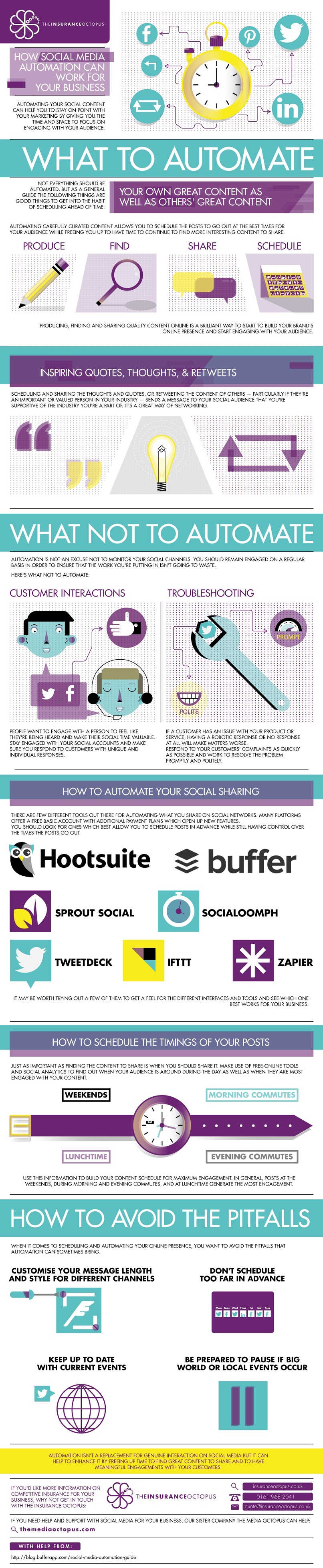 How Facebook, Twitter, Google+ Content Automation Can Work For Your Compnay - #infographic