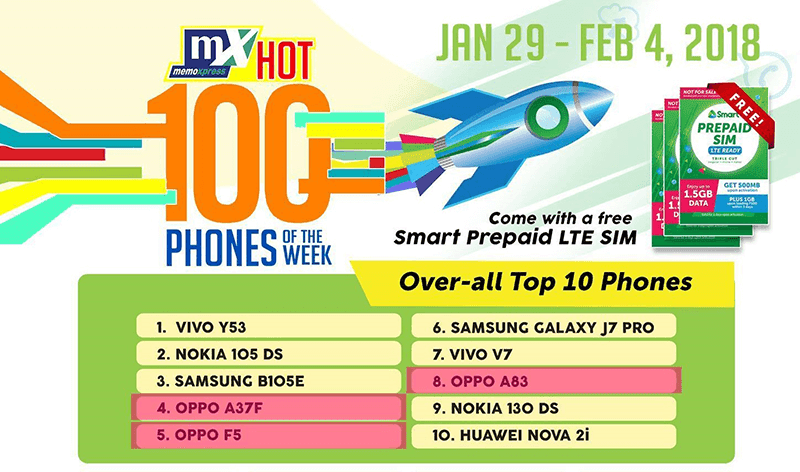 MemoXpress's top 10 phones of the week includes 3 OPPO selfie phones