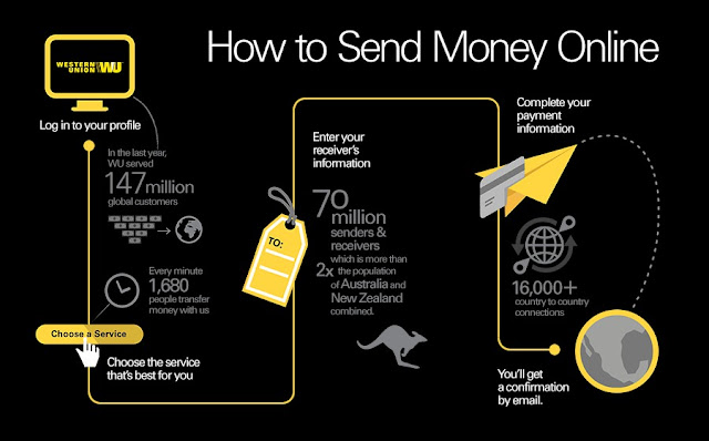 Hack Moneygram Database Hacker legit buybanklogin org