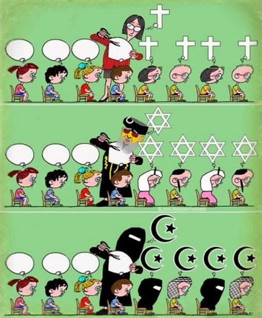 DOCTRINA RELIGION