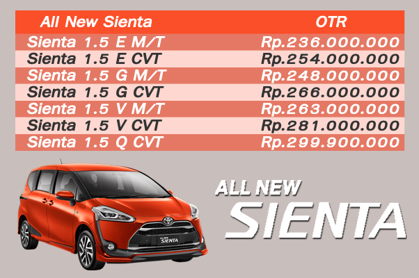 Grand New Avanza Yogyakarta Flip Key Harga Toyota All Sienta Di Nasmoco Semarang - ...