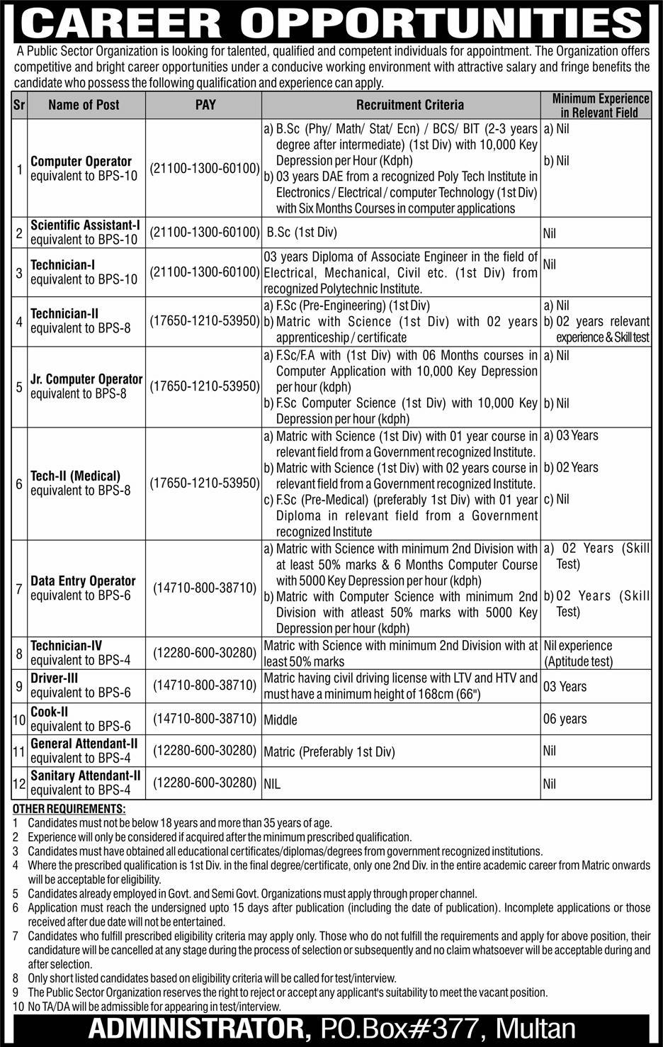 Jobs In Public Sector Organization Multan 2018