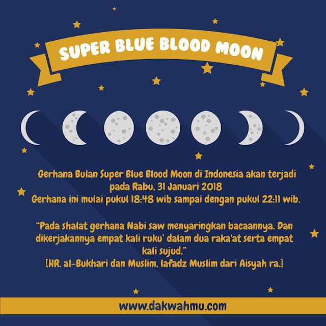 Fakta Tentang Gerhana Bulan Super Blood Blue Moon