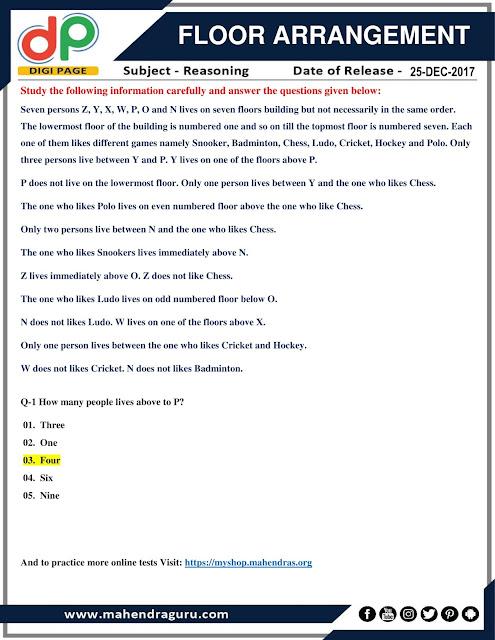 DP | Floor Arrangement For IBPS Clerk Mains | 25 - 12 - 2017