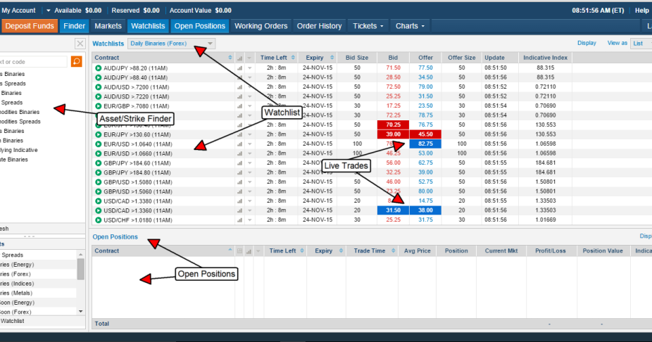 How to trade binary on nadex