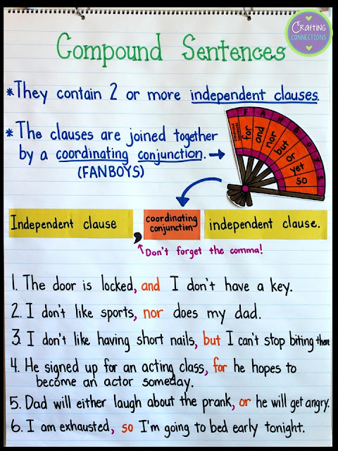 Compound Sentences Anchor Chart! This blog post also features a FREE printable where students write their own compound sentences.