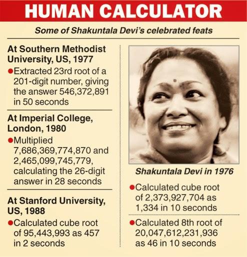 Biography Of Human Computer Shakunthala Devi Indian