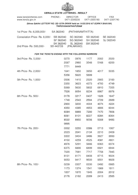 Kerala Lottery Official Result Sthree Sakthi SS-157 dated 14.05.2019 Part-1