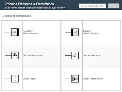 Símbolos de sensores y detectores domiciliarios
