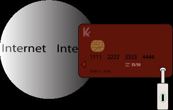 Secured ATM card