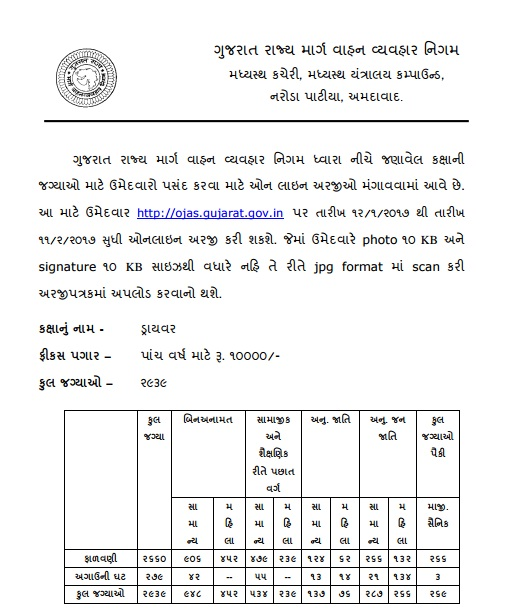 GSRTC 2939 DRIVER RECRUITMENT DECLARE
