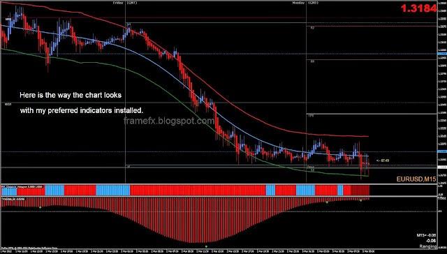 Three ducks trading system ebook