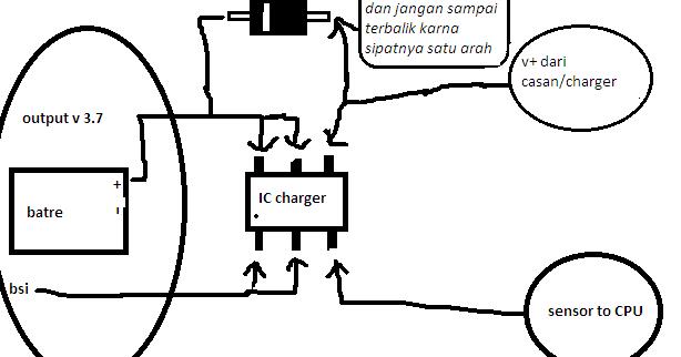 Bypass Jalur Ic Charger All Type Semua Jenis Hp Tab Dan Lain Lain