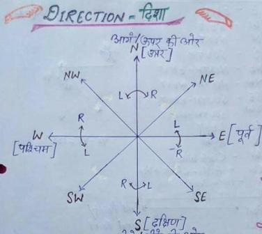 In hindi pdf reasoning test