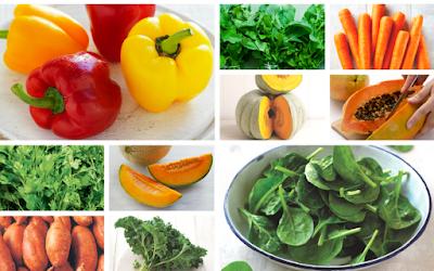 Kelompok Vitamin A, D, E Dan K