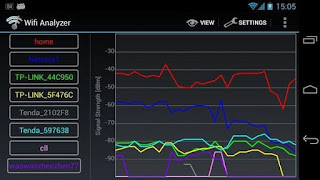 WIFI Analyzer - Charkleons