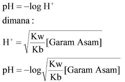Rumus Menghitung pH Garam Asam