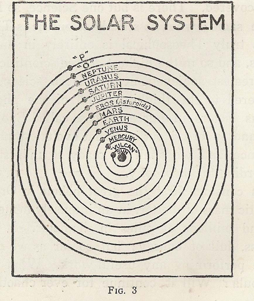 Stephen Fowler: Solar System Diagrams