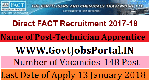 Fertilisers And Chemicals Travancore Limited Recruitment