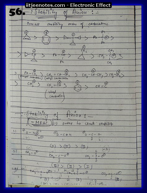 Electronic Effect chemistry11