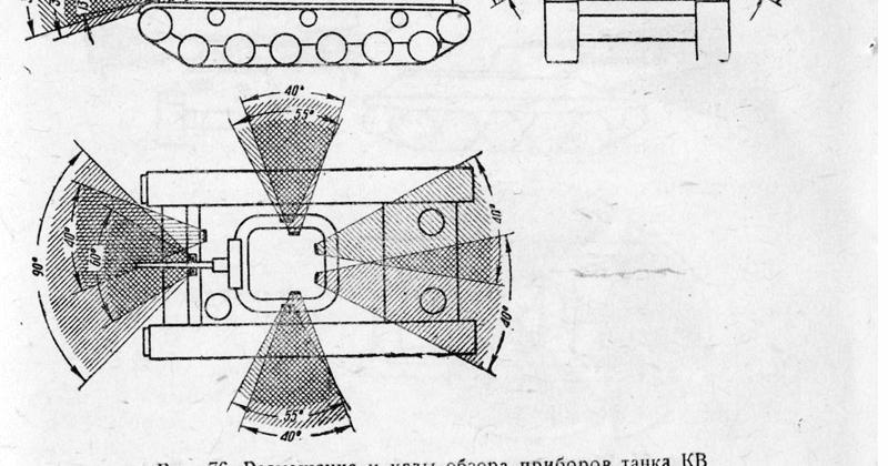 Tank Archives: KV Visibility Diagram