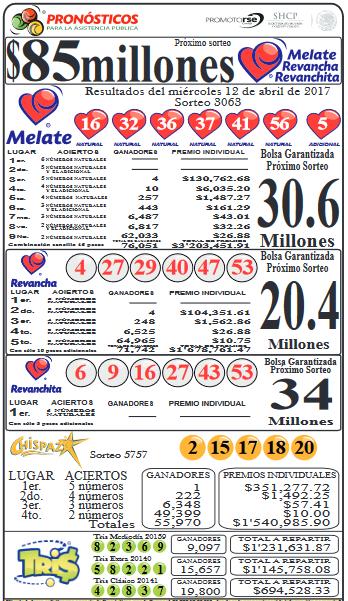 MASCARILLA DE RESULTADOS (Tris Chispazo 5757 Melate
