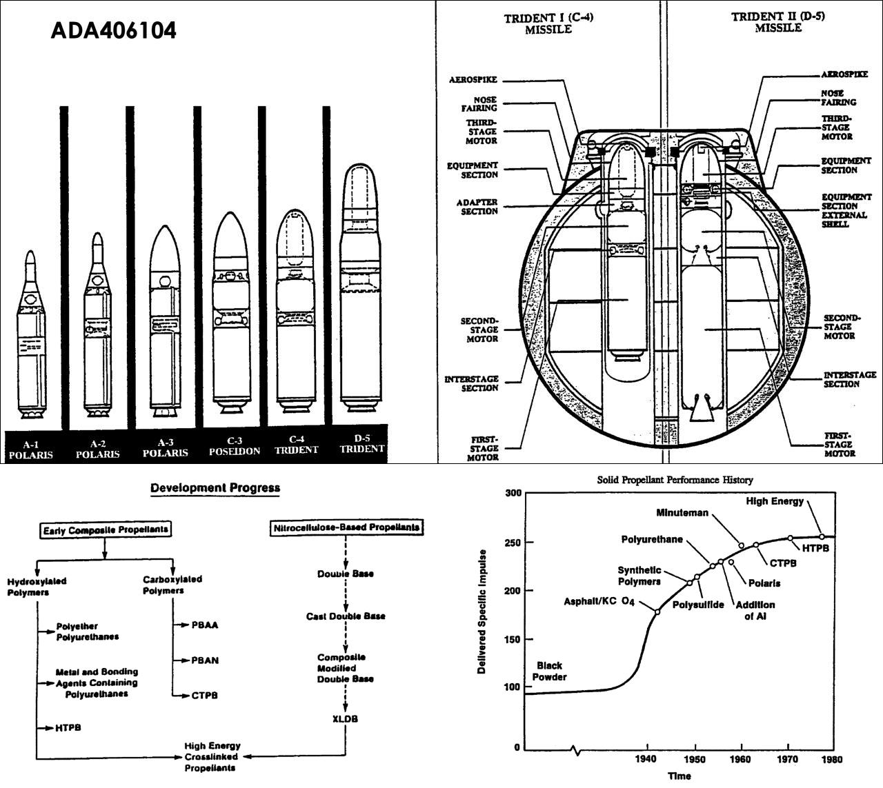Credible nuclear weapons capabilities and effects for real