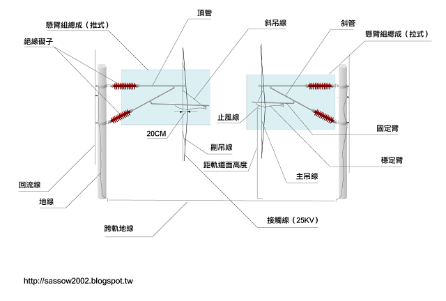 wire-structure.png