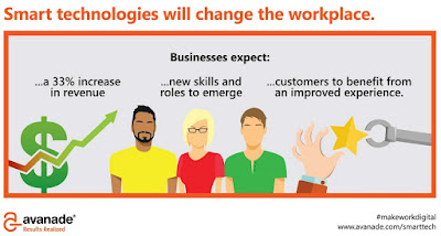 Avanade infographic about smart technologies changing the workplace.