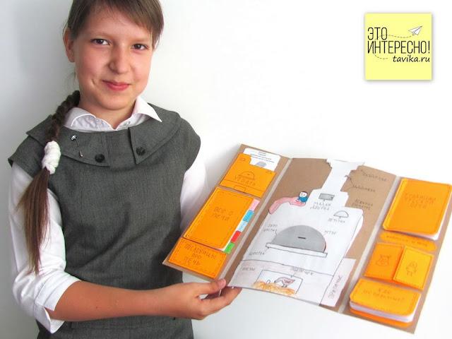 """лэпбук """"Русская печь"""" - проект в школу 4 класс"""