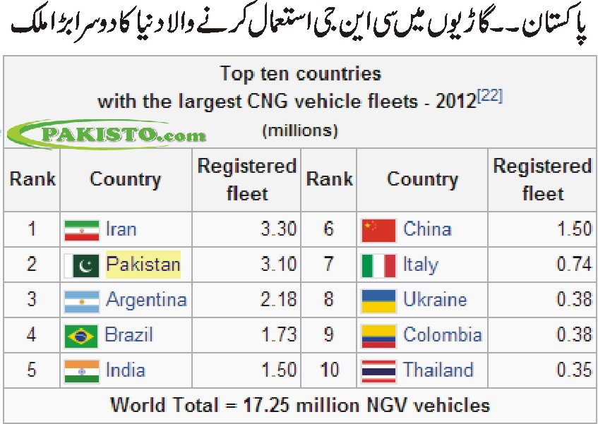 largest country - DriverLayer Search Engine