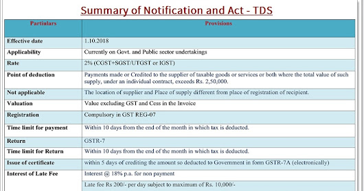 update gst tds rules wef 01.10.2017