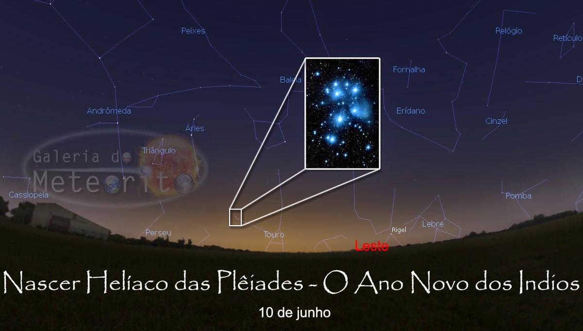 Ano Novo dos ìndios