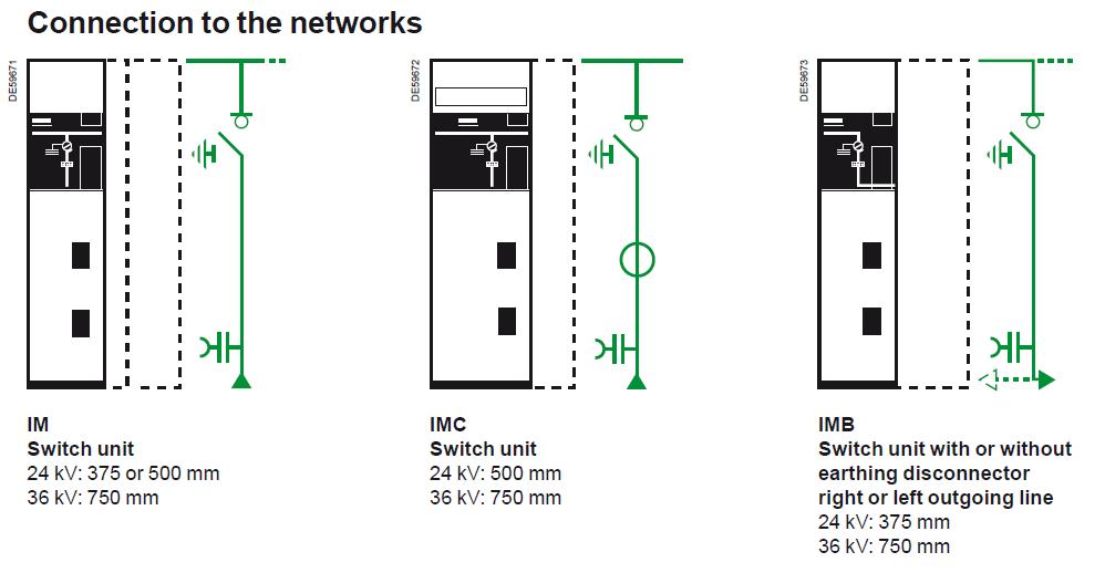 infodunialistrikterbaru maret 2016 rh infodunialistrikterbaru blogspot com lowongan kerja wiring panel listrik Box Panel Listrik