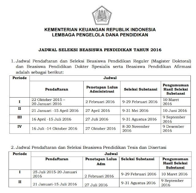 lpdp 2016 jadwal pdf