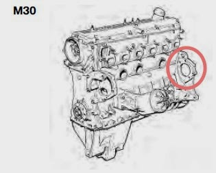 Engine Serial Number Location