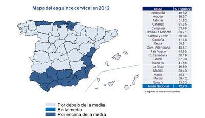 esguinces cervicales en espana