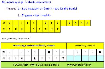 Učíme se cizí jazyky zdarma