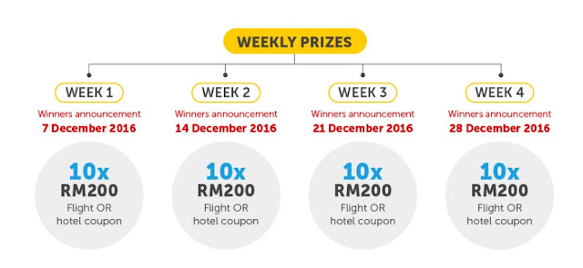 pemenang mingguan contest you need a holiday lah