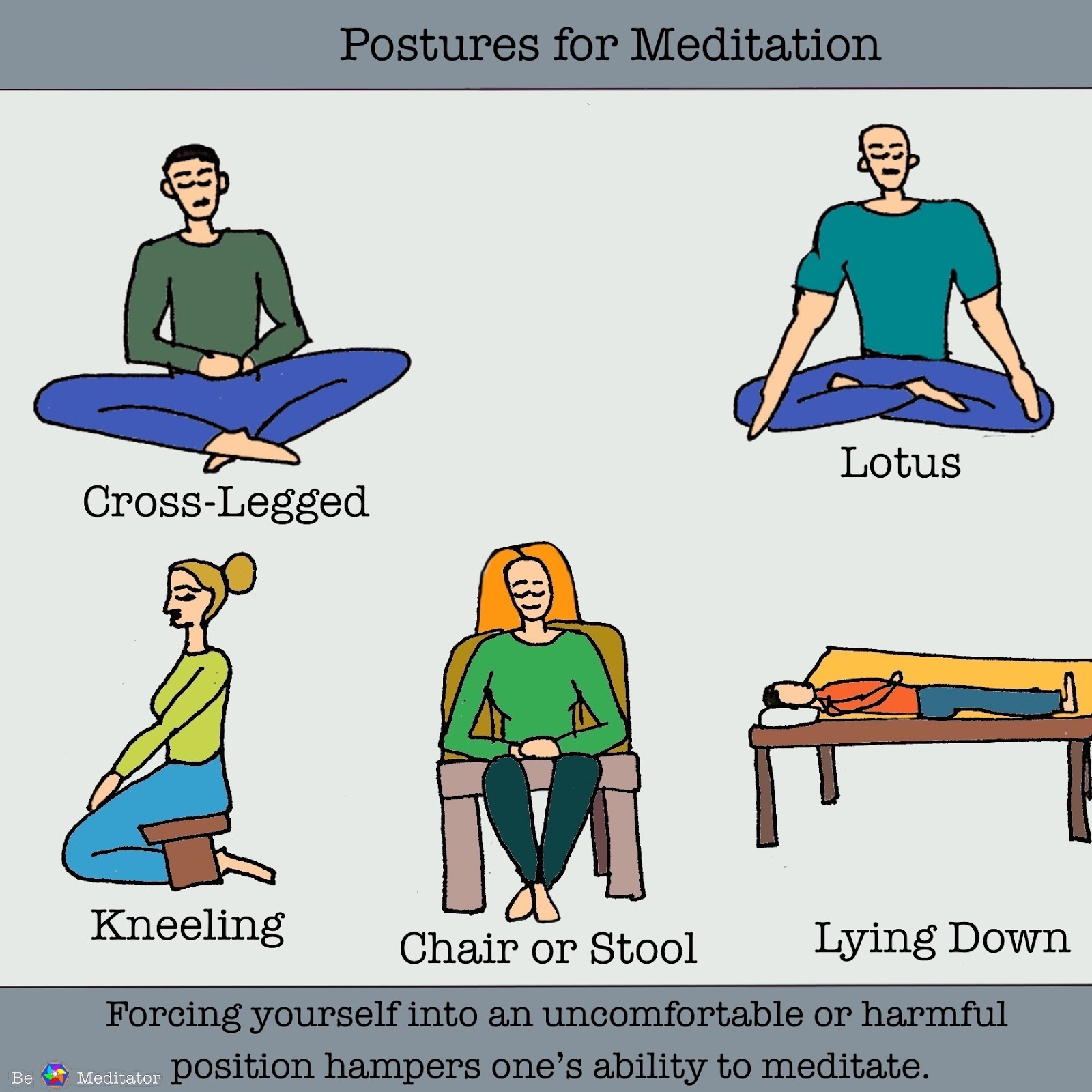 What Is The Right Posture For Meditation.