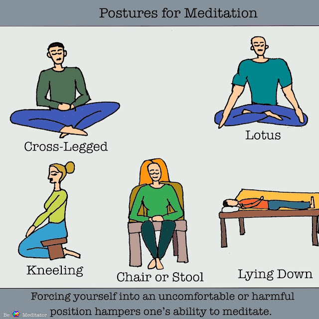 """What is the right position for meditation""; ""What is the right posture for meditation"", ""What is the right way to sit for meditation""; ""How should I sit for meditation"" ""meditation posture""; ""meditation position"""